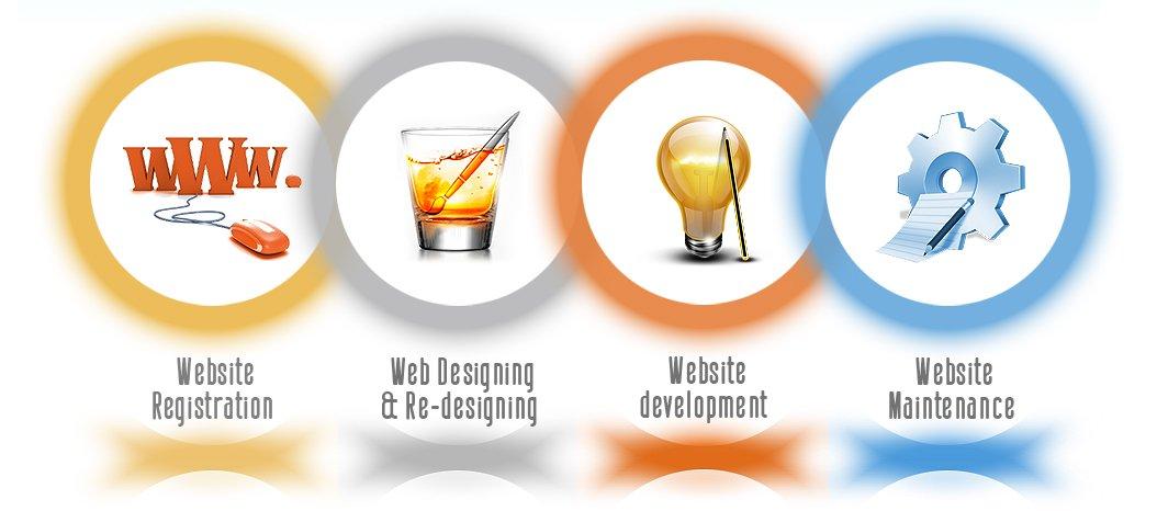 Unique Web Designing Company in Bhubaneswar