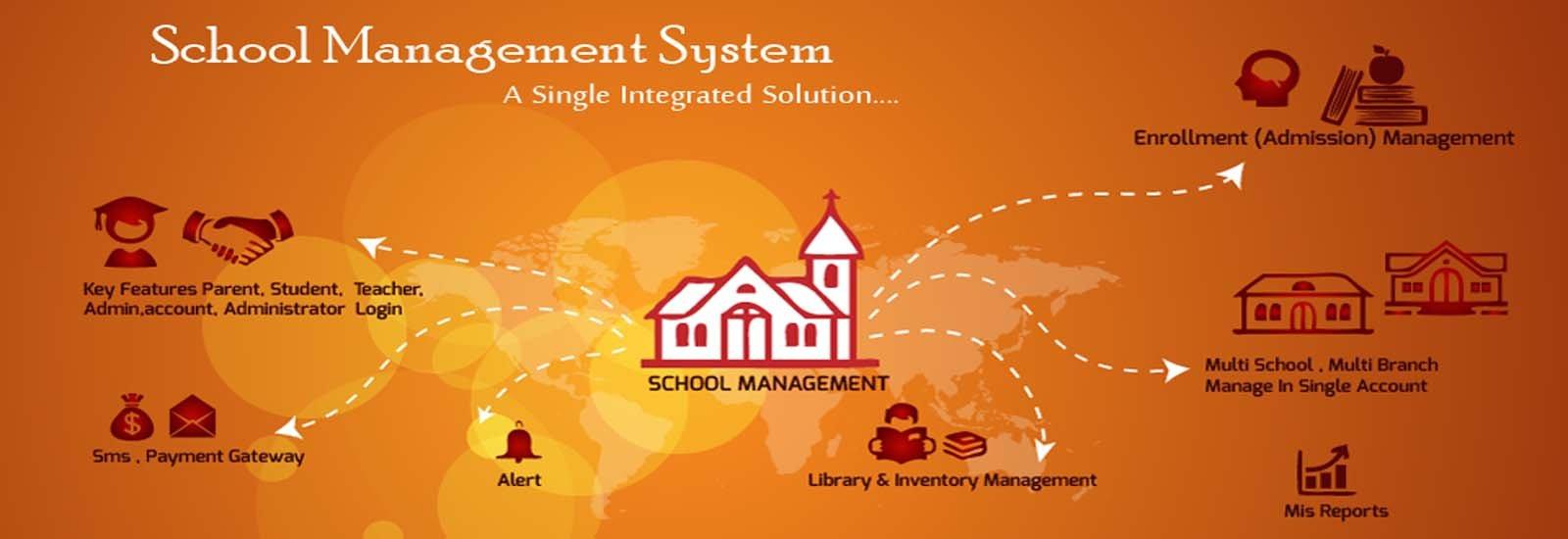 School Management Software Development in Bhubaneswar